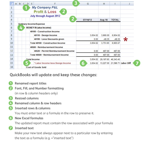 QuickBooks & Excel Customization